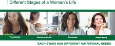 Women's Health Guide - Gathered In The Kitchen