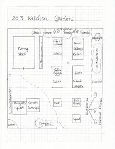 Canning+kitchen+ | Designing A Home Canning Kitchen   Harvest Forum    GardenWeb | Canning | Pinterest | Kitchens, Canning Kitchen Ideas And Kitchen  Design