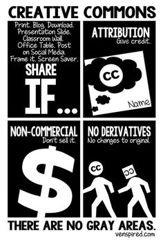 Creative Commons: There Are No Gray Areas #tlchat #tlelem #edchat #edchat #nced