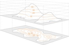 Image teaching geography contour lines hosted in Life Trends 1 Man Vs Wild, Map Symbols, Scale Map, Science Images, Contour Line, Teaching Geography, Topographic Map, Teaching Social Studies, Image Notes