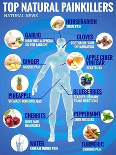 World's Leading Herbal Remedies and Natural Supplements. Natural Treatments, Home Remedies and Various Health Guides! Sport Nutrition, Health And Nutrition, Nutrition Bars, Holistic Nutrition, Health Fitness, Natural Health Remedies, Herbal Remedies, Natural Medicine, Herbal Medicine
