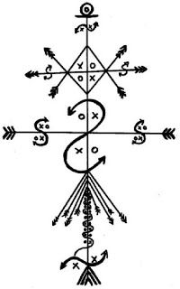 palo monte sign; Consecrated objects against negativity / Sacred Geometry <3