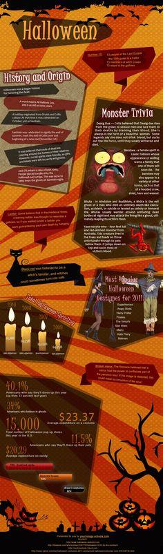 Halloween: historia y origen #infografia #infographic