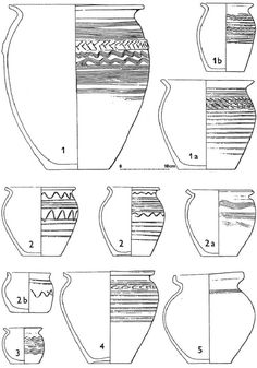 Early medieval types of pottery from Mikulčice, Czech Republic (then: Great…