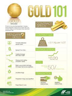 Mengapa trading GOLD (XAUUSD) ?  Tertarik? Coba di sini http://mifx.com/open-demo-account.php?Source=monexnews