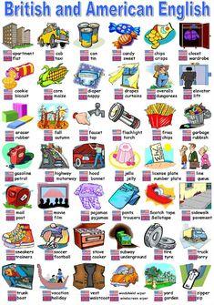 British and American Vocabulary