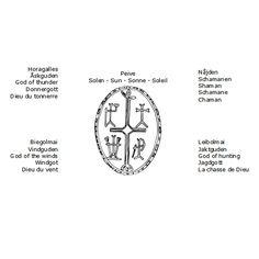 Bildresultat för mönster samer symboler William Eggleston, Lappland, Samar, Paganism, Compass Tattoo, Tatoos, Spirituality, History, Signs