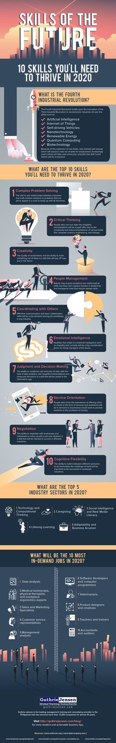 10 Skills That Every Employee Will Need To Thrive in 2020 (Infographic) - Social Talent