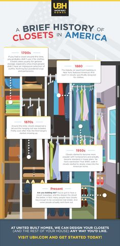 Learn all about the history of closets in America in this nifty infographic! ‪#‎WeBuildForLife‬ ‪#‎UBH