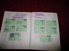 Fabulous 4th - 5th grade math notebooks... possible adaptations for older kids :)