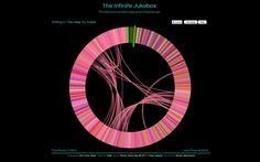 The Infinite Jukebox: cuando un track no basta