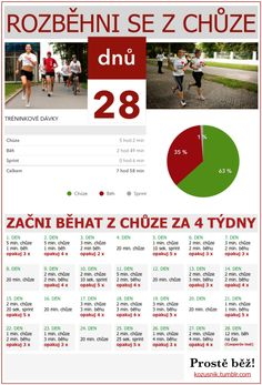 Rozběhni se z chůze za 28 dnů Yoga Fitness, Fitness Tips, Fitness Motivation, Health Fitness, Yoga Gym, Tuesday Workout, High Stress Jobs, Exam Answer, Exams Tips