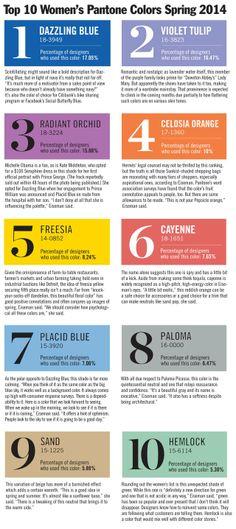 Spring 2014 Pantone Color Trends