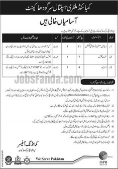 Pakistan Rangers Sindh Jobs  In Karachi For Medical Officers