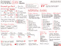 Book Running Lean by Ash Maurya #sketchnote