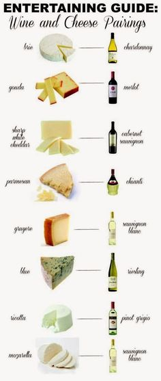 Wine and Cheese Pairing Chart. Great tips and tricks on how to choose wines and cheeses for your next dinner party and how to match them with each other. Impress your guests with this easy-to-use guide. Wine Cheese Pairing, Cheese Pairings, Wine Pairings, Pinot Gris, Gouda, Brie, Cheddar, Mets Vins, Mozarella