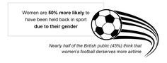 Social Equality, Girl Power, Gender, Skin Care, Women, Skincare Routine, Skins Uk, Equality, Skincare