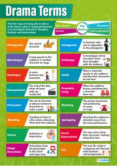 Learn about Drama Terms with this outstanding and informative poster. The size makes the poster easy to read from a distance, complementing all learning environments. Drama Teacher, Drama Class, Drama Drama, Work Drama, Drama Activities, Drama Games, Drama Theatre, Theatre Terms, Children's Theatre
