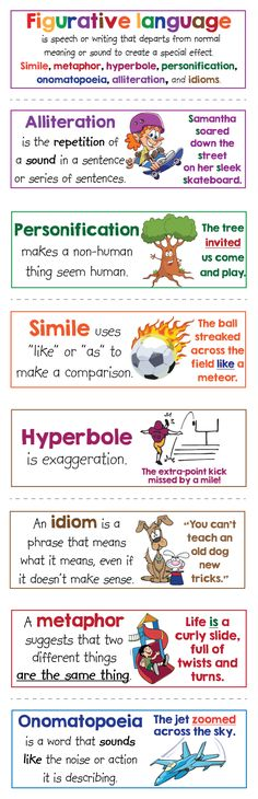 Figurative language anchor charts/posters/cards. alliteration • hyperbole •…
