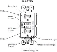 Ground Fault Circuit Interrupter Fundamentals. What A GFCI Is, and How It Works. One of the frequent problems our customers encounter is with a Ground Fault Circuit Interrupter - or GFCI - circuit which has either stopped working, won't reset, or tripped itself without their knowledge. Beginning in 1971, the NEC (National Electric Code) started…