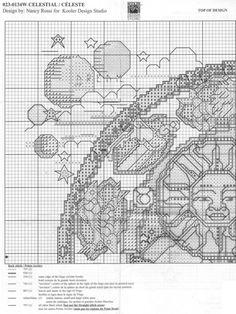 Borduurpatroon Sterrenbeeld Kruissteek *X-Stitch Pattern Zodiac ~Dierenriem *Zodiac 8/8~ Celtic Cross Stitch, Fantasy Cross Stitch, Cross Stitch Embroidery, Thing 1, Plastic Canvas, Diagram, Crafts, Pattern, Horoscopes