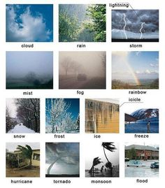 English weather learning to ask questions and answering them lesson   Learning Basic English, to Advanced Over 700 On-Line Lessons and Exercises Free   Scoop.it