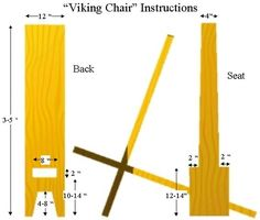Google Image Result for http://willadsenfamily.org/sca/danr_as/viking-chair/v-chair-how.jpg: