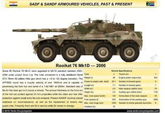 The Rooikat development started back in the as a wheeled tank to replace the Ferret armored car used against Angola. 250 built with a 75 or 105 mm gun