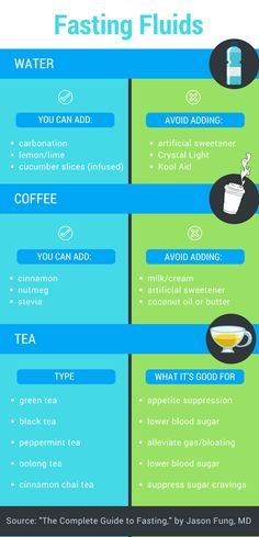 Some Tips, Tricks, And Methods For Your Perfect de - Detox Keto Ideen Intermittent Fasting Coffee, Intermittent Diet, Fast Quotes, Full Body Detox, Peppermint Tea, Lower Blood Sugar, Water Fasting, Natural Detox, Diet And Nutrition