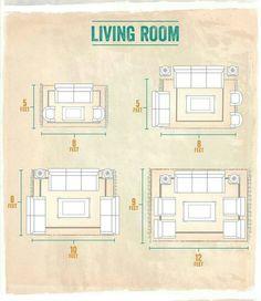 Rug Size · Rug Size GuideLiving Room ...