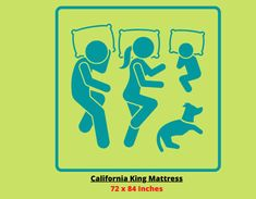 Mattress Sizes : Everybody Should Know (Very Important ) Mattress Dimensions, Mattresses, Confusion, California King, Continue Reading