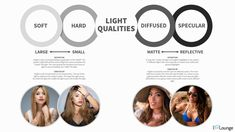 Control Light Quality in Flash Photography | Lighting 101
