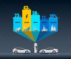 Electric Power Station Types Use for Electric Cars