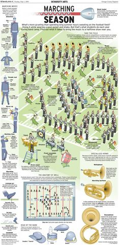 A newspaper devoted a spread entirely to marching band! Band kids should definitely check this out.