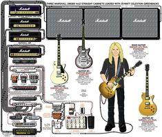 Doug Aldrich's Custom Audio Electronics RS-10 MKII