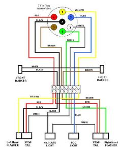 australian box trailer wiring diagram nordyne ac great installation of 7 pin plug light color code rh pinterest com pj junction australia