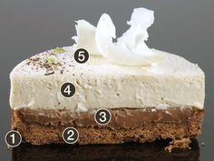 Cette tarte est composée de : ➊ Pâte sablée au cacao ➋ Praliné feuilleté ➌ Ganache au chocolat noir parfumé à l'orange ➍ Mousse au thé citron vert ➎ Copeaux de chocolat blanc et grains de thé en décor. Cette pâtisserie est vendue au PRIX DE 5.80€.