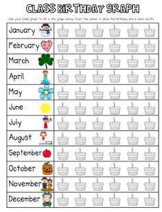 Free printable birthday graph!