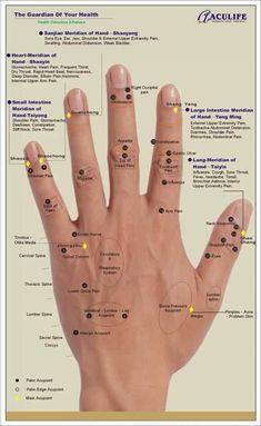 Shiatsu Massage – A Worldwide Popular Acupressure Treatment - Acupuncture Hut Reiki, Weak Bladder, Health And Beauty, Health And Wellness, Health Care, Health Fitness, Shiatsu, Reflexology Massage, Reflexology Points