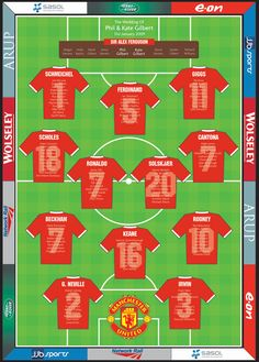 Manchester United Wedding Table Plan A good example of a table plan well done