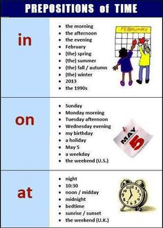 English prepositions - English Grammar Prepositions of Time at, in, on – English prepositions Teaching English Grammar, English Writing Skills, English Vocabulary Words, Learn English Words, Grammar And Vocabulary, English Phrases, Grammar Lessons, English Language Learning, English Grammar Basic