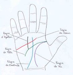 Reiki – Les lignes de la main – Amazing Secret Discovered by Middle-Aged Construction Worker Releases Healing Energy Through The Palm of His Hands… Cures Diseases and Ailments Just By Touching Them… And Even Heals People Over Vast Distances… – FastPin Acupuncture, Tarot, Les Chakras, Reiki Symbols, Palmistry, Construction Worker, His Hands, Book Photography, Self Help