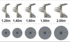 10-modelos de escadas caracol