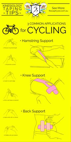 Kinesiology Taping Tips For CYCLING #Infographic