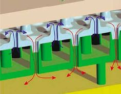 Advances In High-Performance Cooling For Electronics | Electronics Cooling Magazine