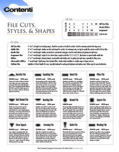 File Cuts, Styles, & Shapes - Metal files used in jewelry making can be found in many styles, shapes, and sizes, each in a wide array of cuts. Choosing the right file for the job is important.