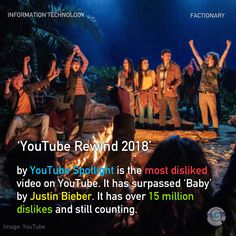 The Factionary, Techiman. Justin Bieber Baby, Youtube Rewind, Information Technology, Did You Know, Facts, Counting, Spotlight, Movie Posters, Image
