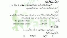 Learn Present Indefinite Tense In Urdu To English PDF Exercise Examples for Simple, Negative, and Interrogative Sentences Practice To Explain The Sentences English Sentences, English Vocabulary, Grammar Book Pdf, Tenses Exercises, Present Continuous Tense, Sentence Examples, English Exercises, English Language, Presents