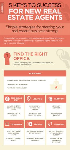 [Infographic] 5 Keys to Success for New Real Estate Agents Real Estate School, Real Estate Career, Real Estate Business, Selling Real Estate, Real Estate Tips, Real Estate Broker, Real Estate Sales, Real Estate Investing, Real Estate Marketing