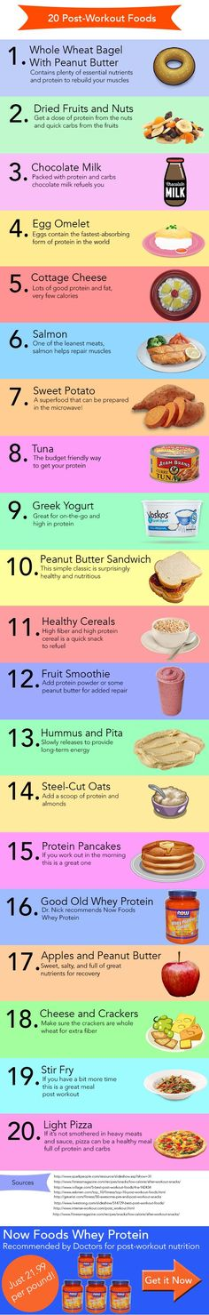 20 after workout foods